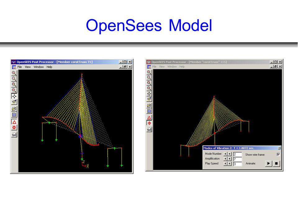 OpenSees Model