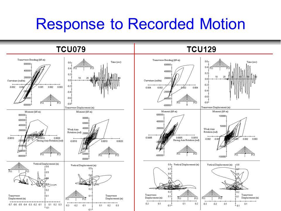 Response to Recorded Motion TCU079TCU129