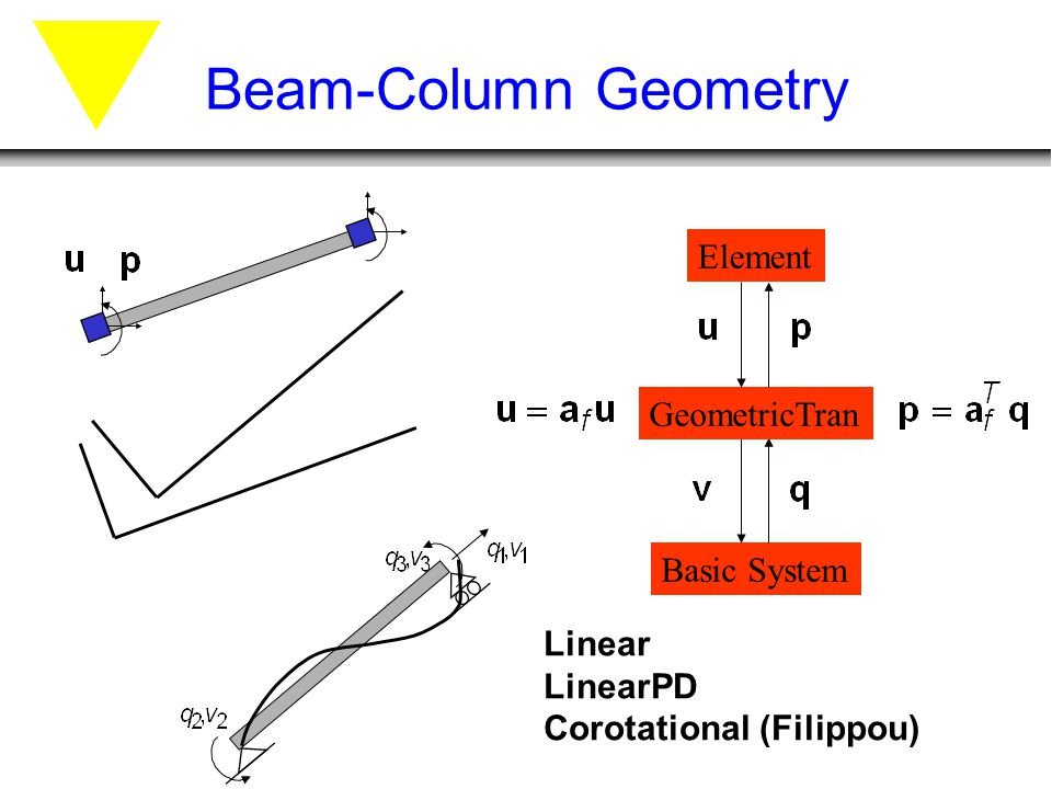 Element Basic System GeometricTran Linear LinearPD Corotational (Filippou) Beam-Column Geometry