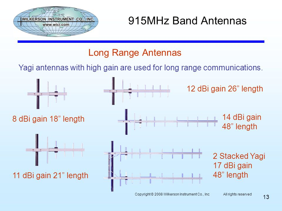 915MHz Band Antennas Long Range Antennas Yagi antennas with high gain are used for long range communications. 8 dBi gain 18 length 11 dBi gain 21 leng