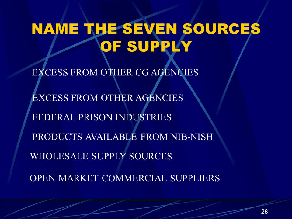 28 NAME THE SEVEN SOURCES OF SUPPLY EXCESS FROM OTHER CG AGENCIES EXCESS FROM OTHER AGENCIES FEDERAL PRISON INDUSTRIES PRODUCTS AVAILABLE FROM NIB-NIS