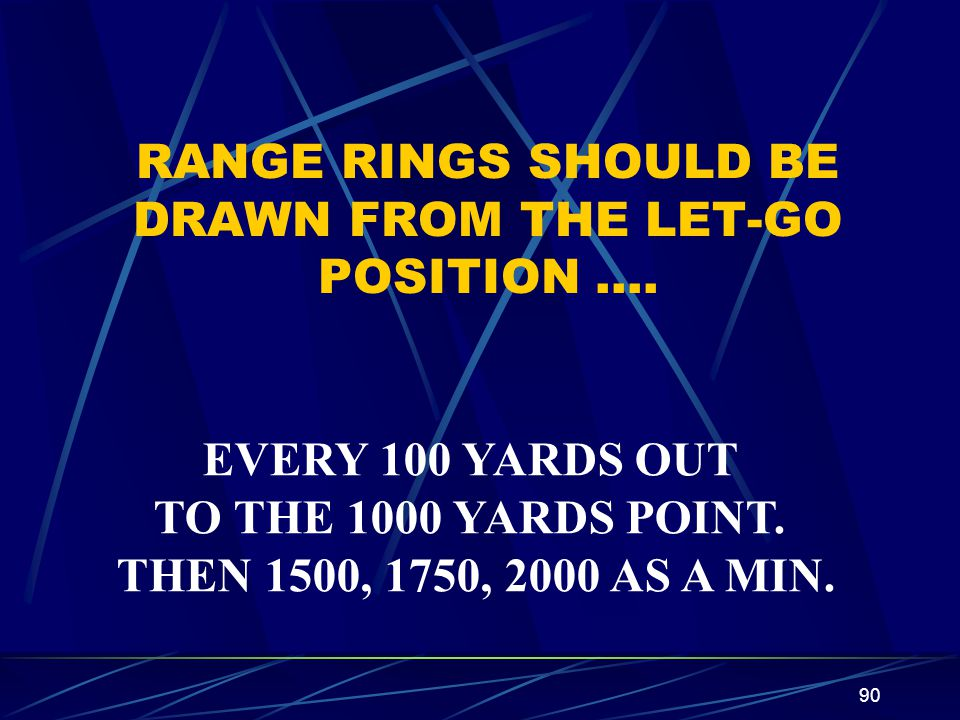 90 RANGE RINGS SHOULD BE DRAWN FROM THE LET-GO POSITION …. EVERY 100 YARDS OUT TO THE 1000 YARDS POINT. THEN 1500, 1750, 2000 AS A MIN.