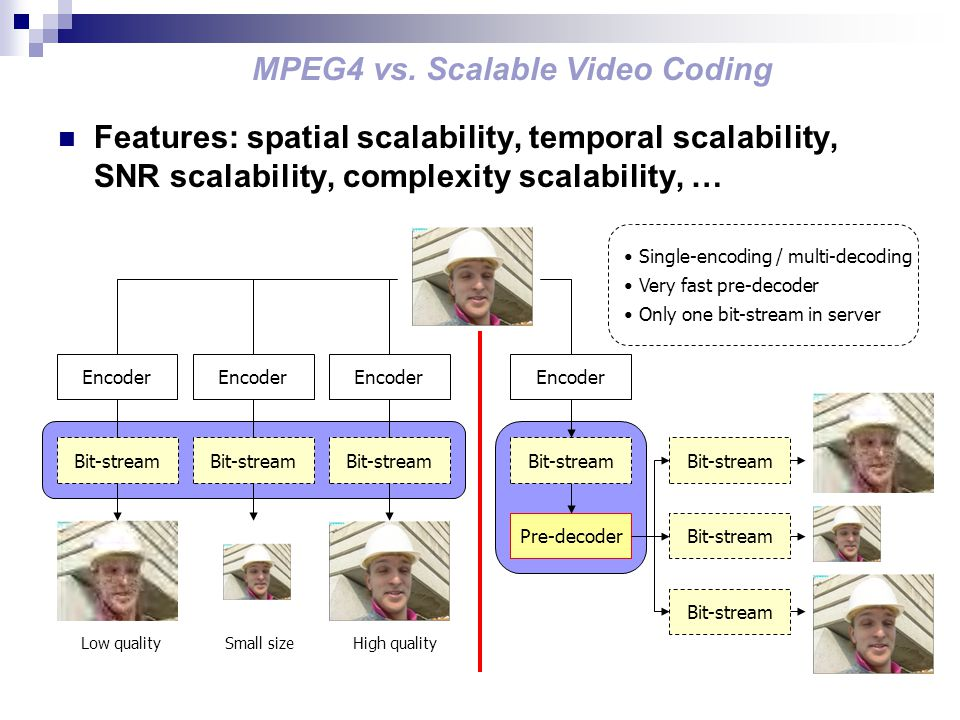 MPEG4 vs.