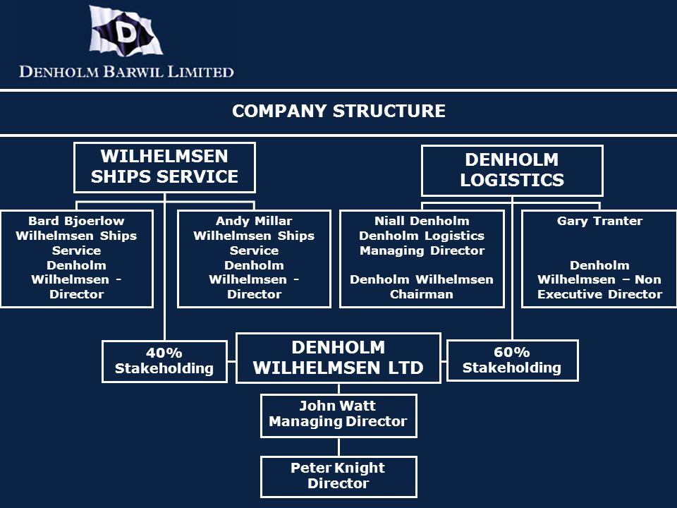 COMPANY STRUCTURE WILHELMSEN SHIPS SERVICE DENHOLM LOGISTICS Andy Millar Wilhelmsen Ships Service Denholm Wilhelmsen - Director Bard Bjoerlow Wilhelms