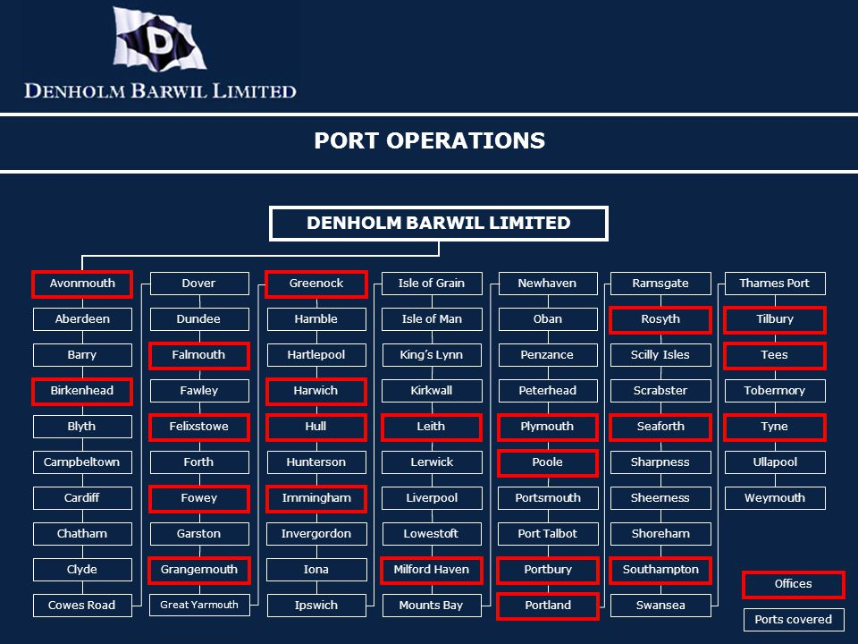 PORT OPERATIONS Offices Ports covered