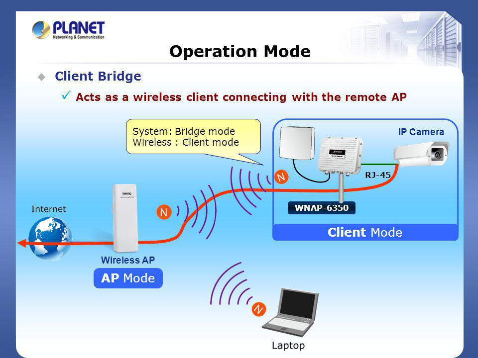 17 / 25 Operation Mode Client Bridge Acts as a wireless client connecting with the remote AP Client Mode RJ-45 IP Camera AP Mode WNAP-6350 Wireless AP System: Bridge mode Wireless : Client mode