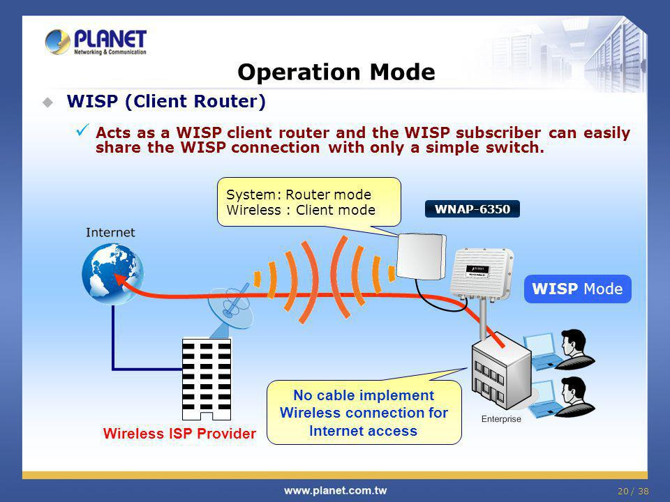 20 / 38 Operation Mode WISP (Client Router) Acts as a WISP client router and the WISP subscriber can easily share the WISP connection with only a simple switch.