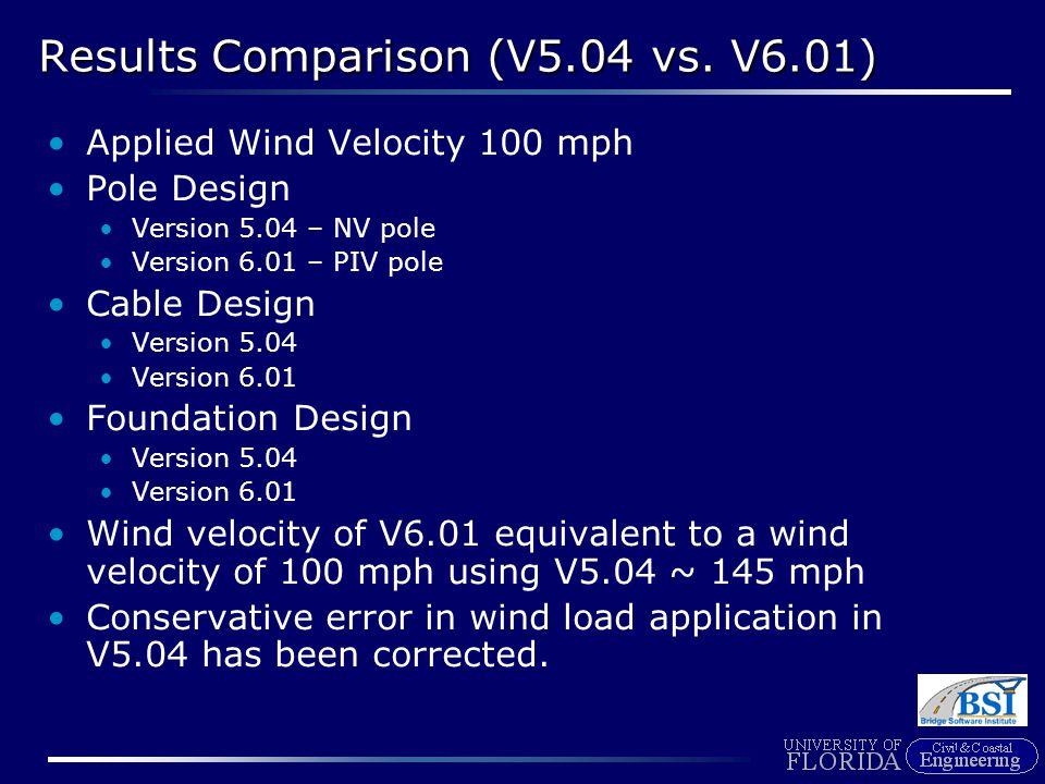 Results Comparison (V5.04 vs.