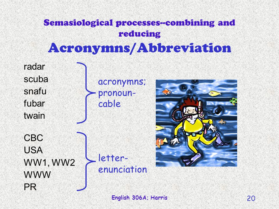 English 306A; Harris 19 Semasiological processes--reducing Clipping Often a form of jargon Efficiency In-group certification