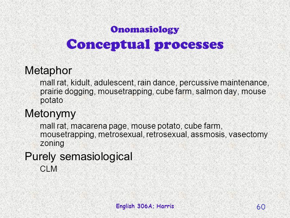 English 306A; Harris 59 Semasiology Formal processes Nada rain dance, cube farm, macarena page, salmon day, mouse potato, percussive maintenance, vase