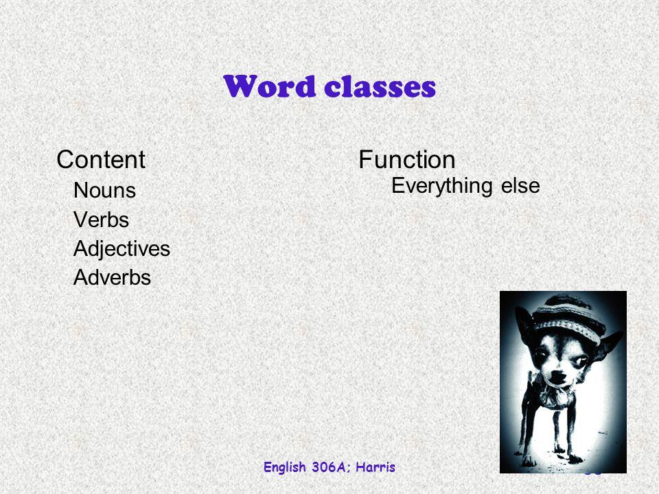 English 306A; Harris 87 http://www.arts.uwaterloo.ca/~raha/306a_web / wordcategories.pdf EnglishInflectionalAffixes.pdf