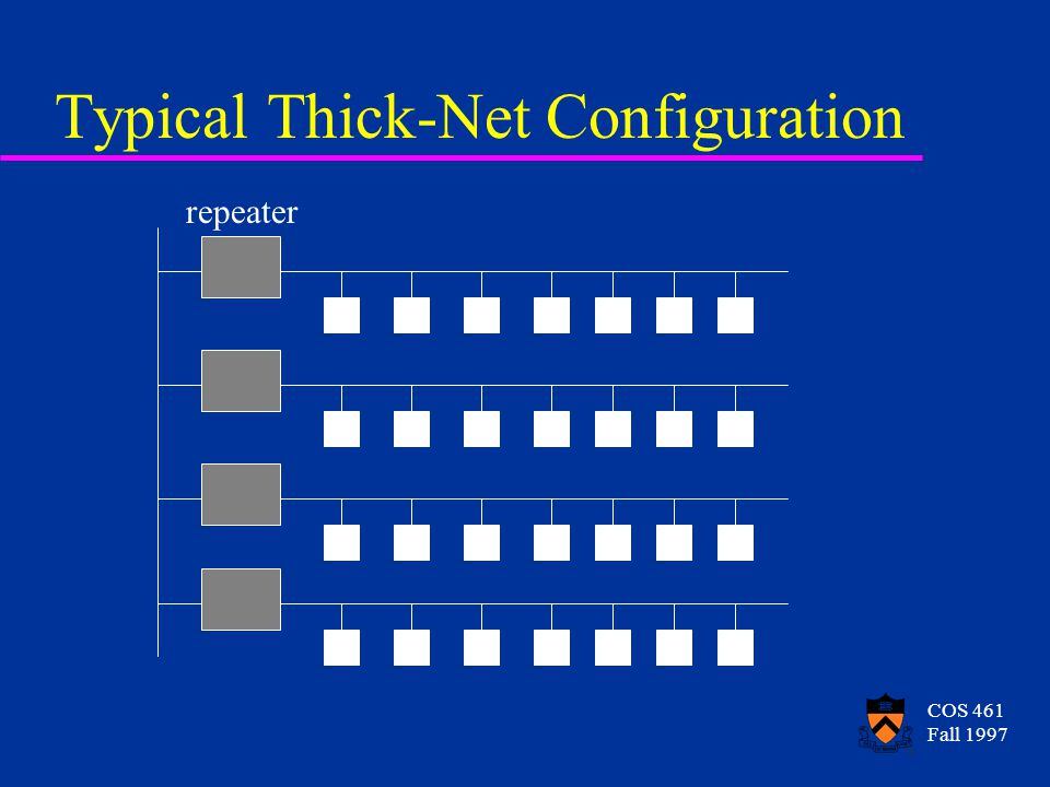 COS 461 Fall 1997 Typical Thick-Net Configuration repeater