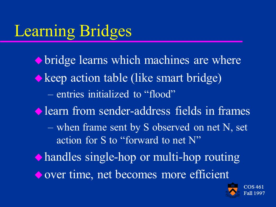 COS 461 Fall 1997 Learning Bridges u bridge learns which machines are where u keep action table (like smart bridge) –entries initialized to flood u learn from sender-address fields in frames –when frame sent by S observed on net N, set action for S to forward to net N u handles single-hop or multi-hop routing u over time, net becomes more efficient