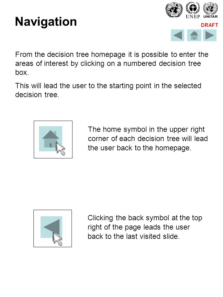 DRAFT Navigation The home symbol in the upper right corner of each decision tree will lead the user back to the homepage.