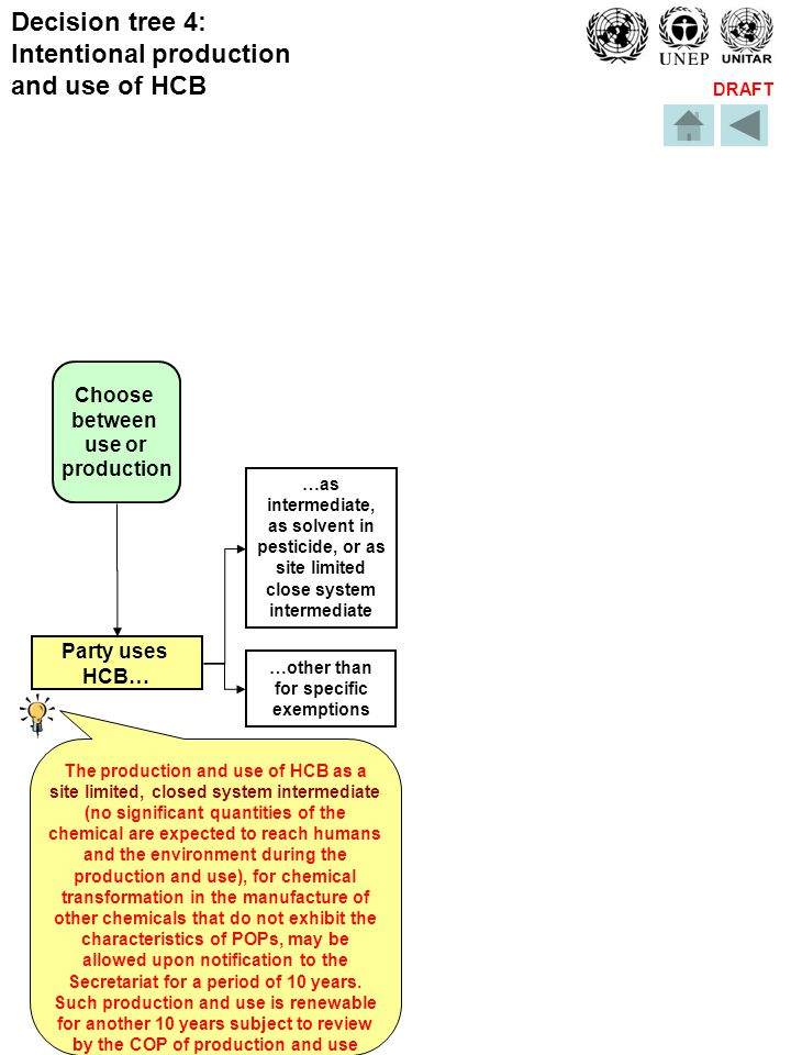 DRAFT Decision tree 4: Intentional production and use of HCB …as intermediate, as solvent in pesticide, or as site limited close system intermediate …other than for specific exemptions The production and use of HCB as a site limited, closed system intermediate (no significant quantities of the chemical are expected to reach humans and the environment during the production and use), for chemical transformation in the manufacture of other chemicals that do not exhibit the characteristics of POPs, may be allowed upon notification to the Secretariat for a period of 10 years.