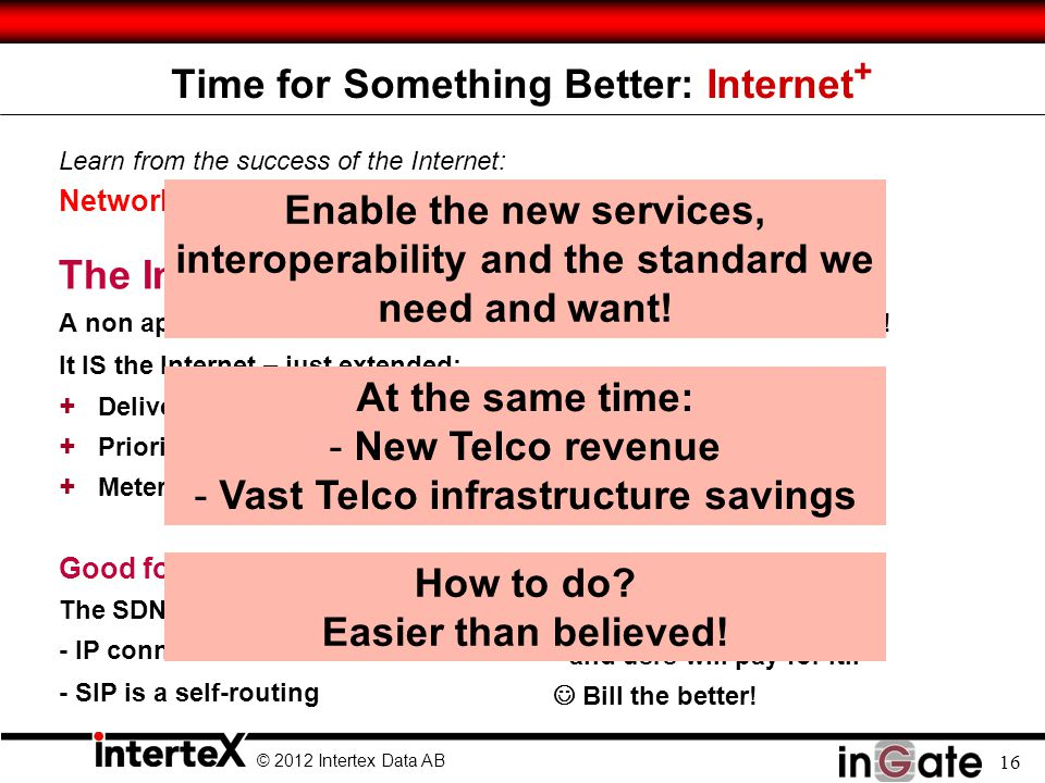 © 2012 Intertex Data AB 16 Time for Something Better: Internet + Learn from the success of the Internet: Networks shall Not Be Application Specific! T