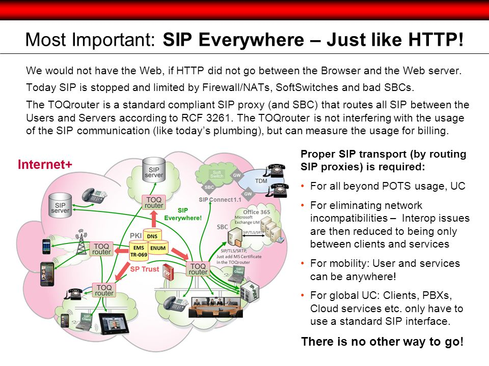 Most Important: SIP Everywhere – Just like HTTP! We would not have the Web, if HTTP did not go between the Browser and the Web server. Today SIP is st