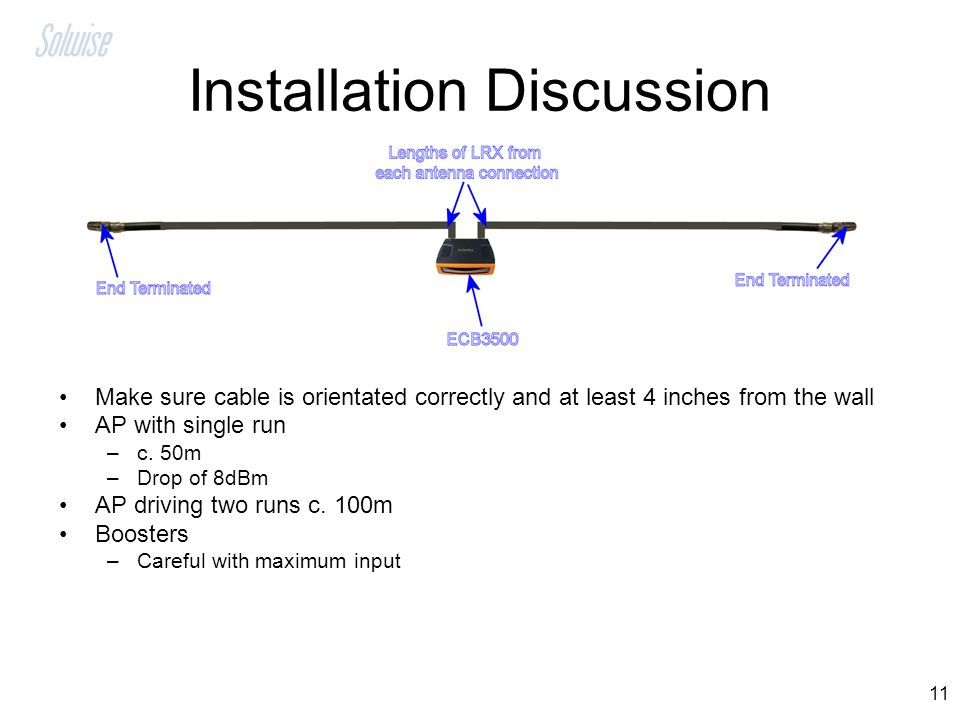 11 Installation Discussion Make sure cable is orientated correctly and at least 4 inches from the wall AP with single run –c. 50m –Drop of 8dBm AP dri