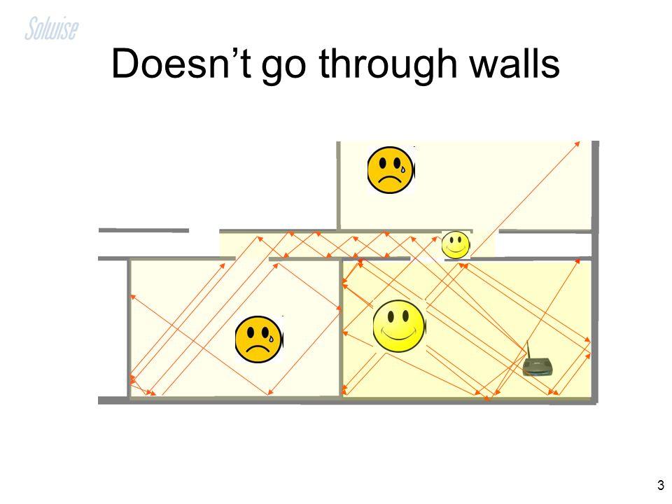 3 Doesnt go through walls