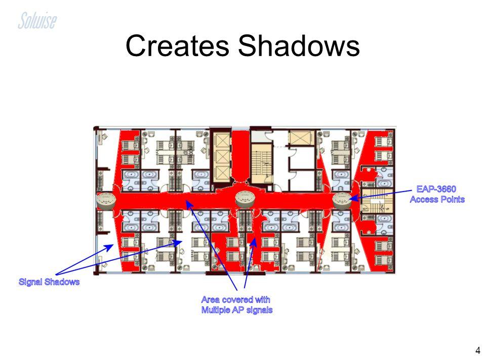 4 Creates Shadows