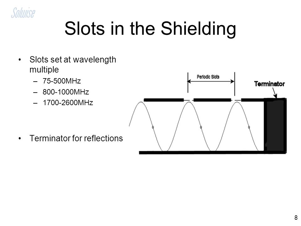 8 Slots in the Shielding Slots set at wavelength multiple –75-500MHz –800-1000MHz –1700-2600MHz Terminator for reflections
