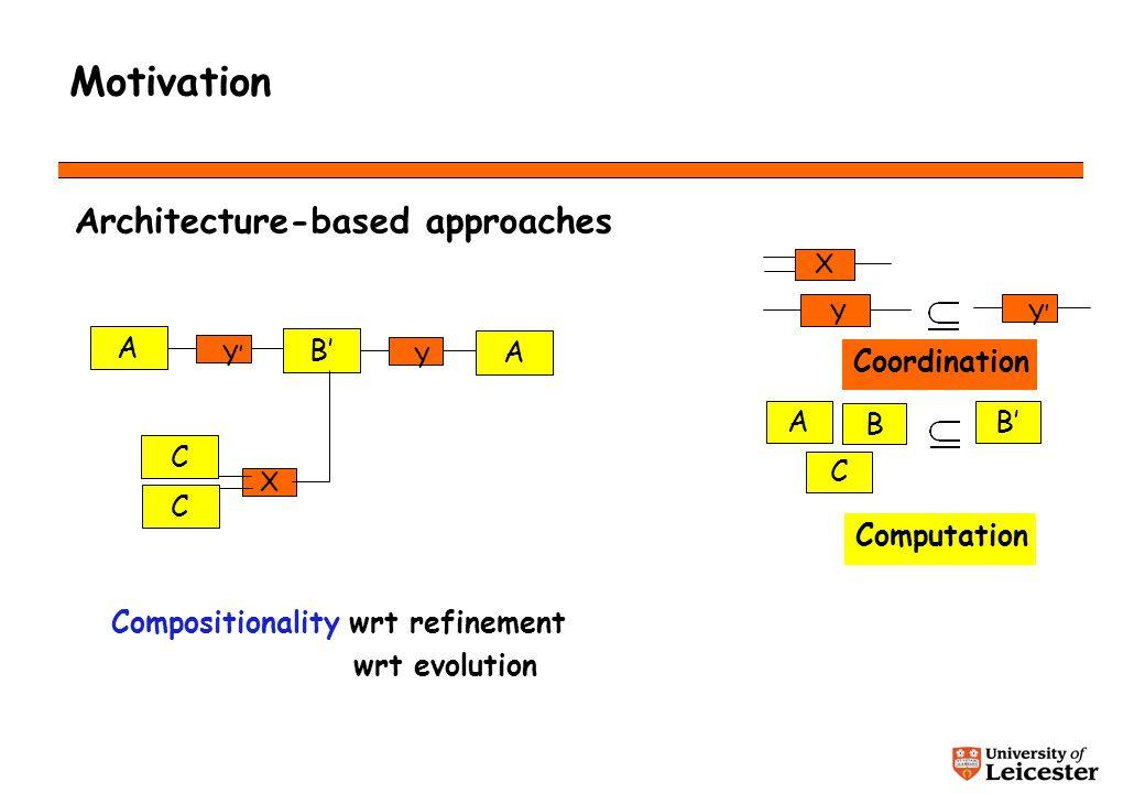 Architectural Descriptions in Example.