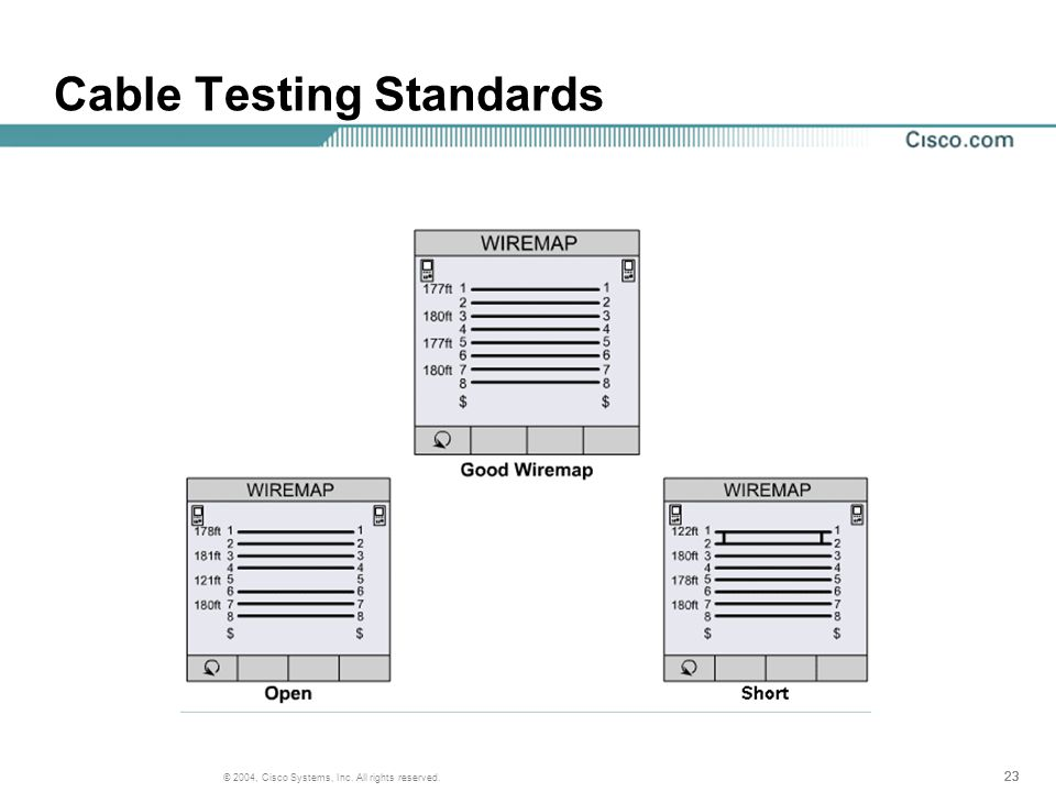 23 © 2004, Cisco Systems, Inc. All rights reserved. Cable Testing Standards