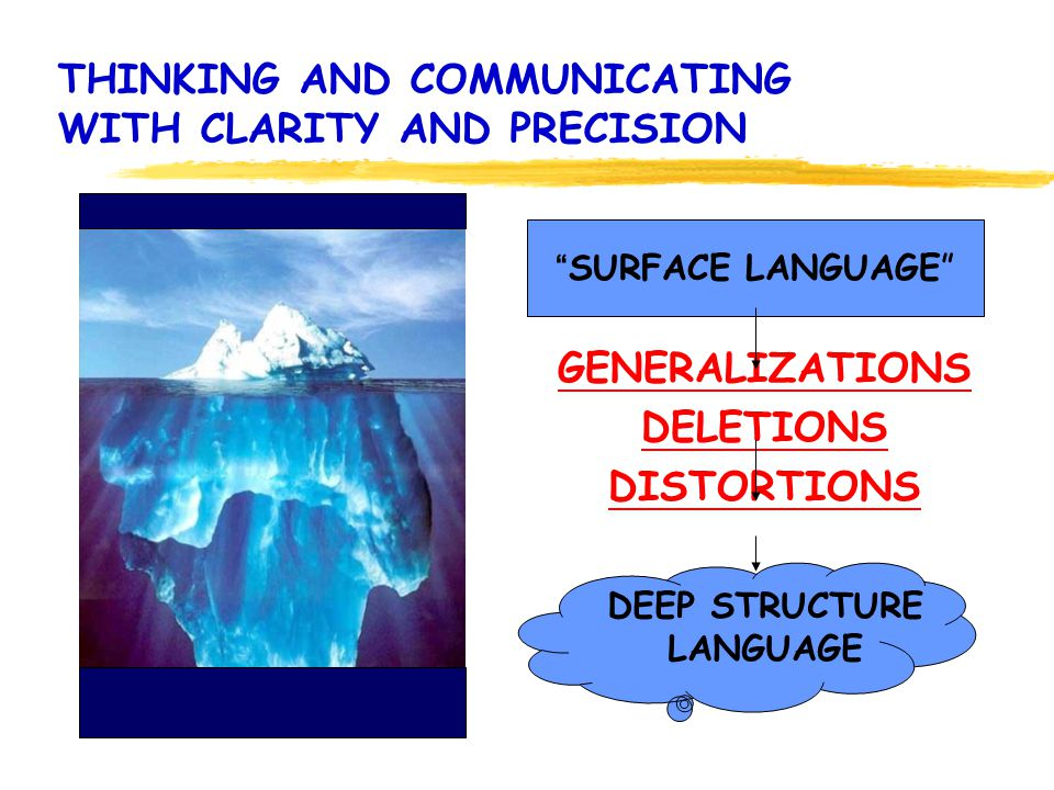 THINKING AND COMMUNICATING WITH CLARITY AND PRECISION GENERALIZATIONS DELETIONS DISTORTIONS DEEP STRUCTURE LANGUAGE SURFACE LANGUAGE