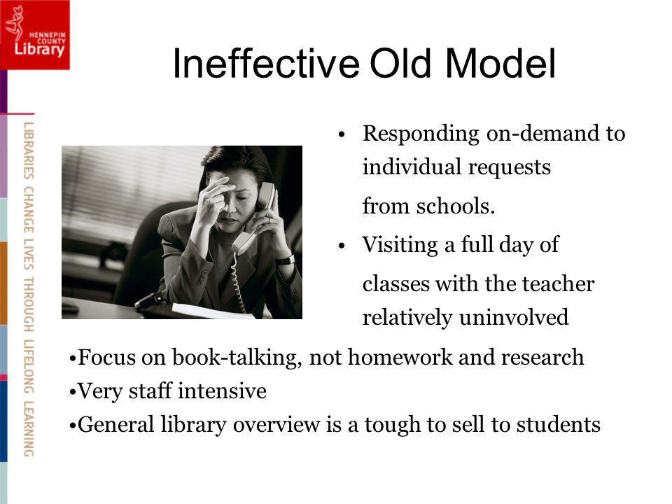 Ineffective Old Model Responding on-demand to individual requests from schools.