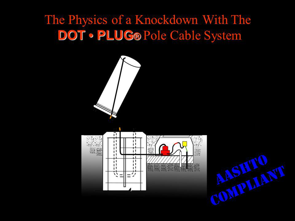 DOT PLUG ® The Physics of a Knockdown With The DOT PLUG ® Pole Cable System AASHTO COMPLIANT