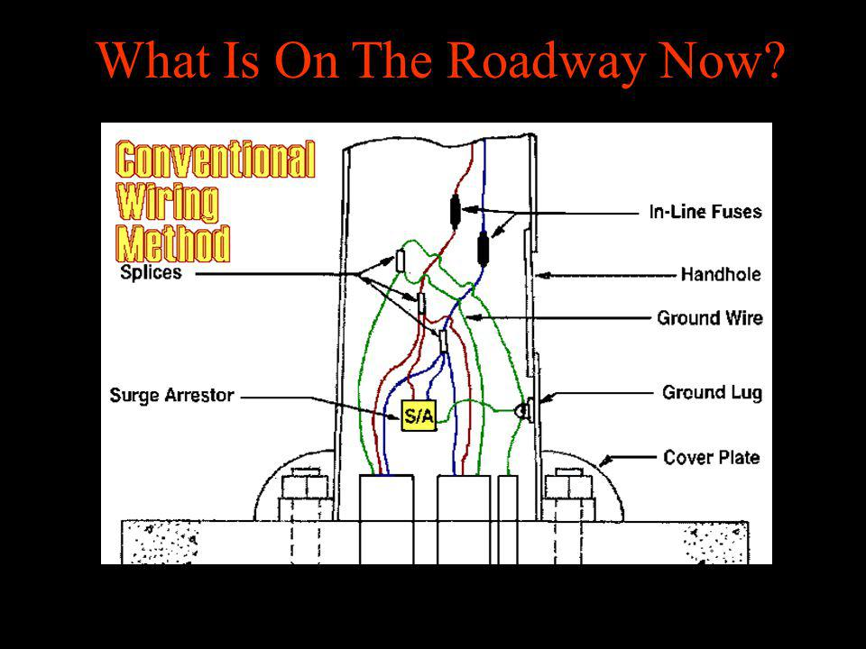 What Is On The Roadway Now?