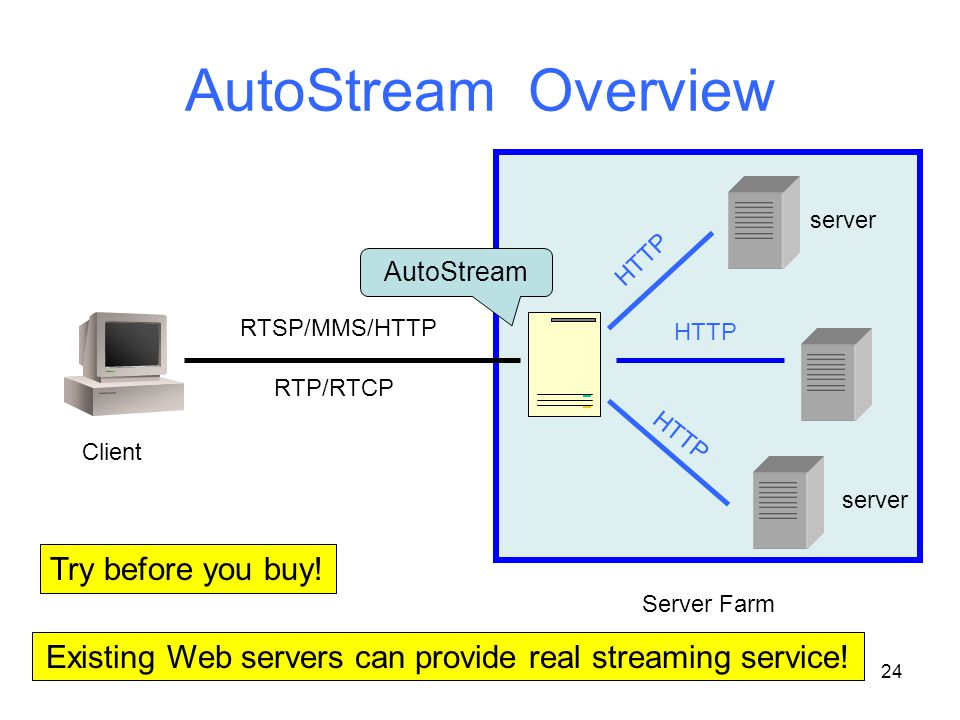 24 AutoStream Overview AutoStream Server Farm Client Existing Web servers can provide real streaming service! HTTP RTSP/MMS/HTTP RTP/RTCP Try before y