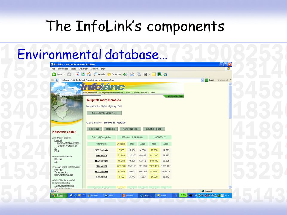 Environmental database… The InfoLinks components