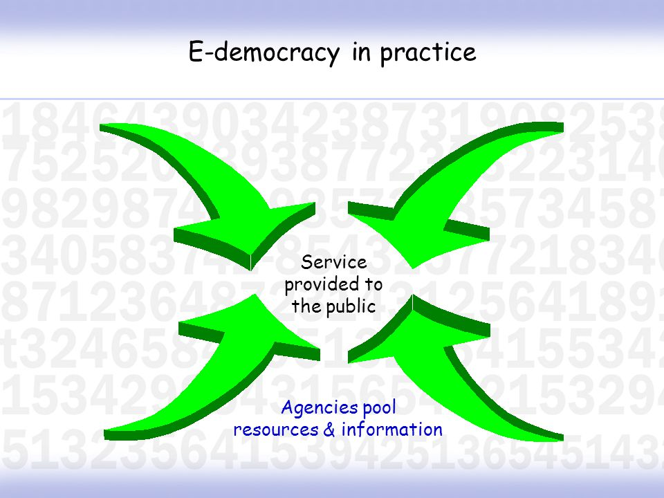 E-democracy in practice Service provided to the public Agencies pool resources & information
