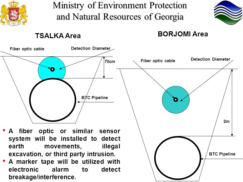 A fiber optic or similar sensor system will be installed to detect earth movements, illegal excavation, or third party intrusion. A marker tape will b