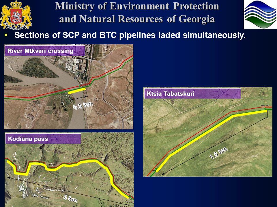 River Mtkvari crossing 0.5 km Ktsia Tabatskuri 1.5 km Kodiana pass 3 km Sections of SCP and BTC pipelines laded simultaneously. Ministry of Environmen