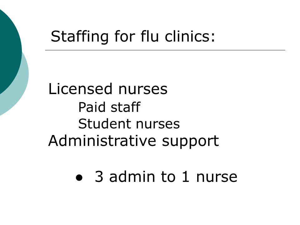 Staffing for flu clinics: Licensed nurses Paid staff Student nurses Administrative support 3 admin to 1 nurse