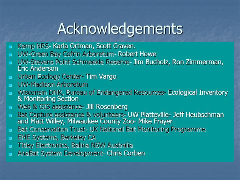 Acknowledgements Kemp NRS- Karla Ortman, Scott Craven. Kemp NRS- Karla Ortman, Scott Craven. UW-Green Bay Cofrin Arboretum- Robert Howe UW-Green Bay C
