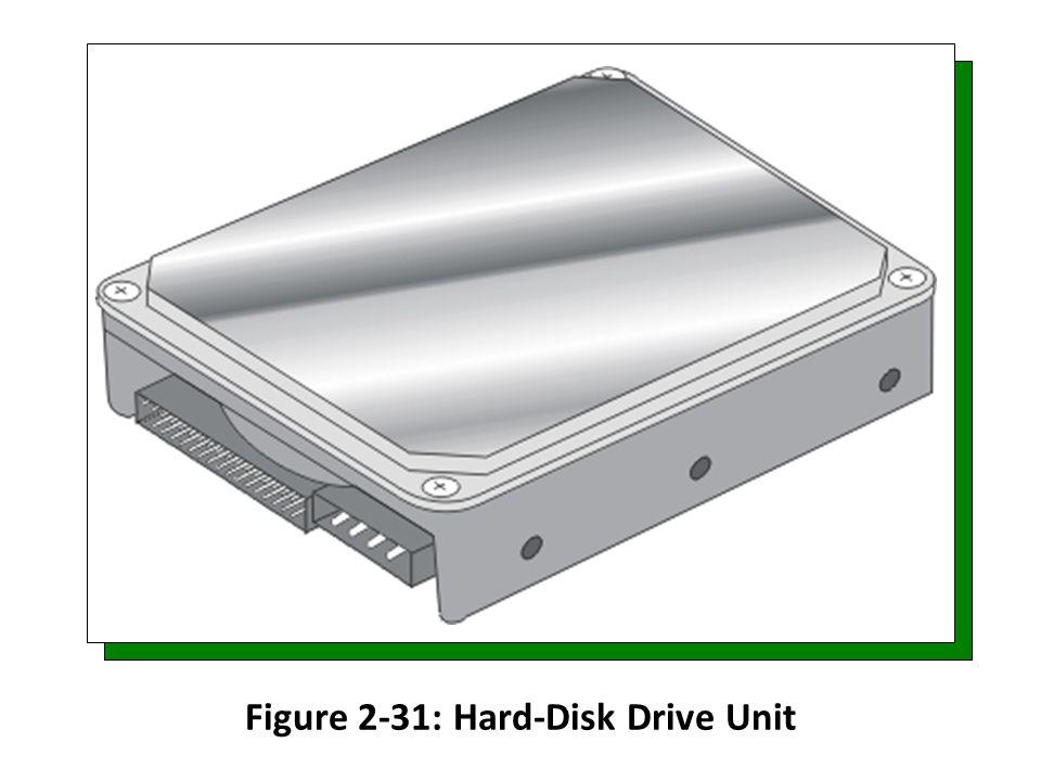 Figure 2-31: Hard-Disk Drive Unit