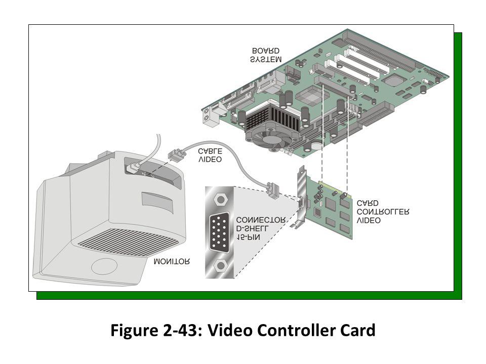 Figure 2-43: Video Controller Card