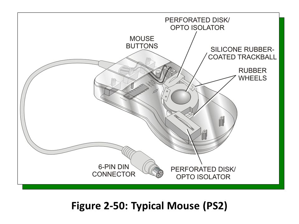 Figure 2-50: Typical Mouse (PS2)