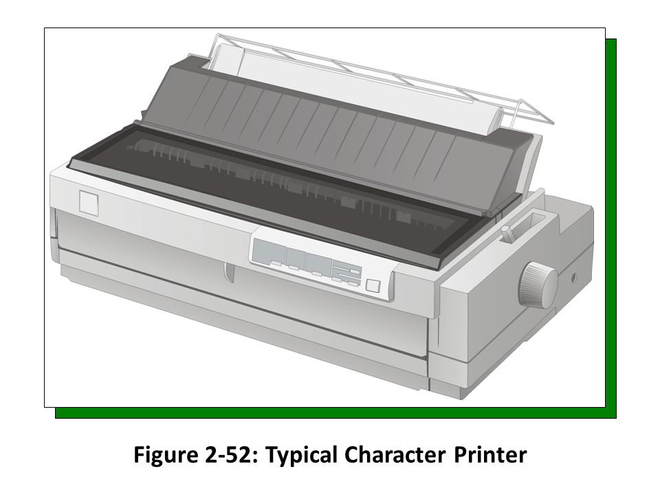 Figure 2-52: Typical Character Printer