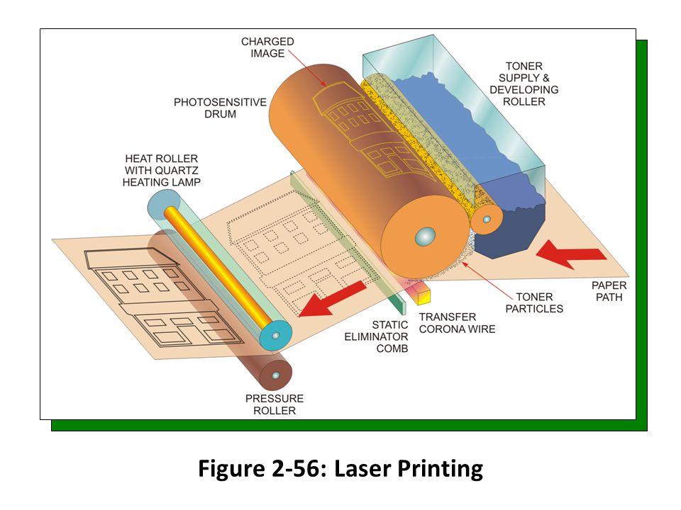 Figure 2-56: Laser Printing