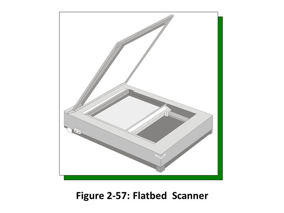 Figure 2-57: Flatbed Scanner