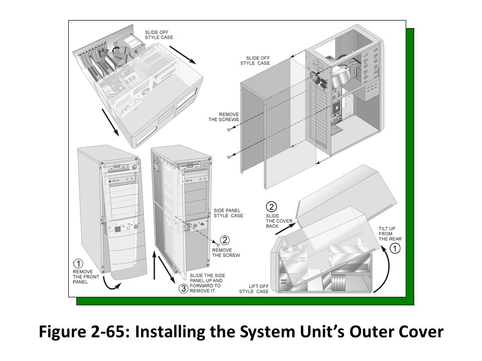 Figure 2-65: Installing the System Units Outer Cover