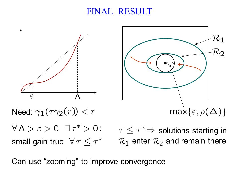 FINAL RESULT solutions starting in enter and remain there Can use zooming to improve convergence Need: small gain true