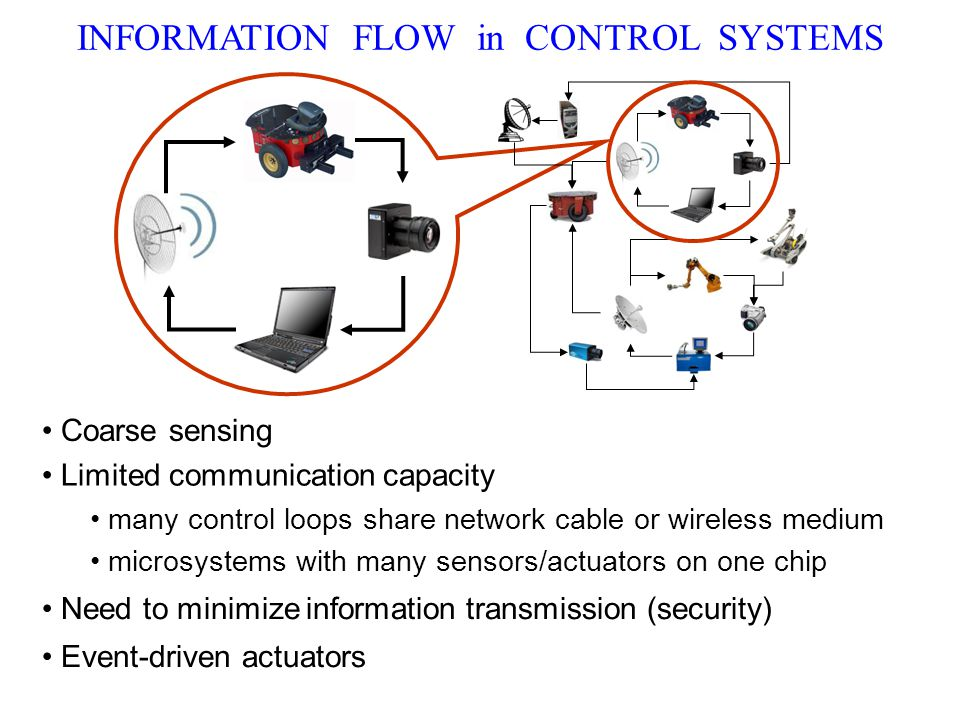 Limited communication capacity many control loops share network cable or wireless medium microsystems with many sensors/actuators on one chip Need to minimize information transmission (security) Event-driven actuators Coarse sensing