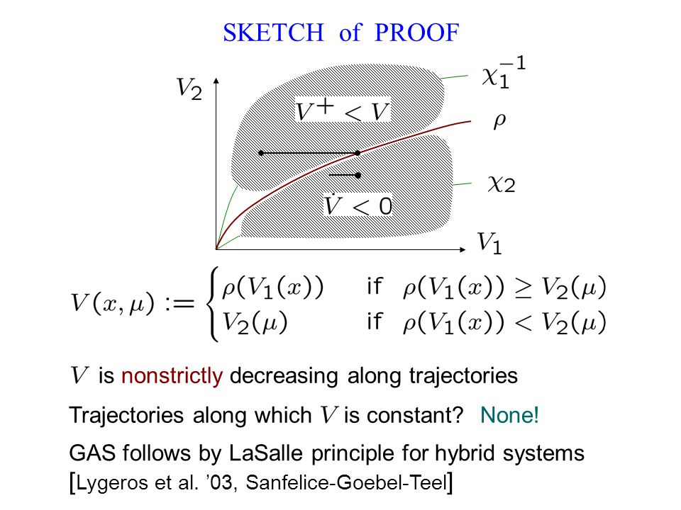 SKETCH of PROOF is nonstrictly decreasing along trajectories Trajectories along which is constant None.