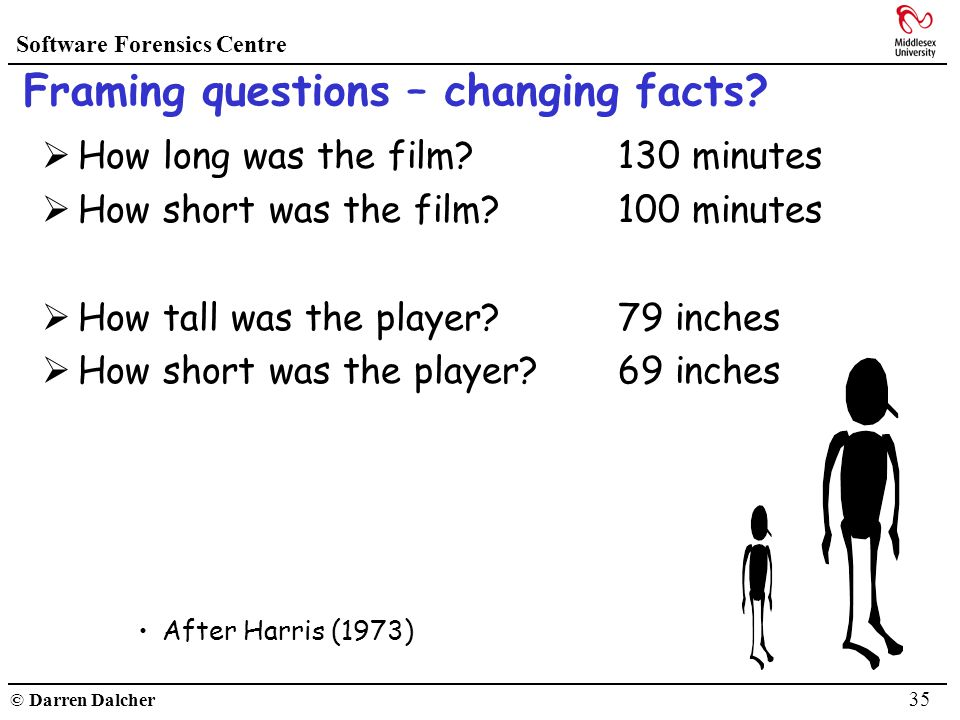 Software Forensics Centre © Darren Dalcher 35 Framing questions – changing facts? How long was the film?130 minutes How short was the film?100 minutes