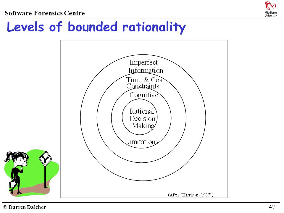 Software Forensics Centre © Darren Dalcher 47 Levels of bounded rationality